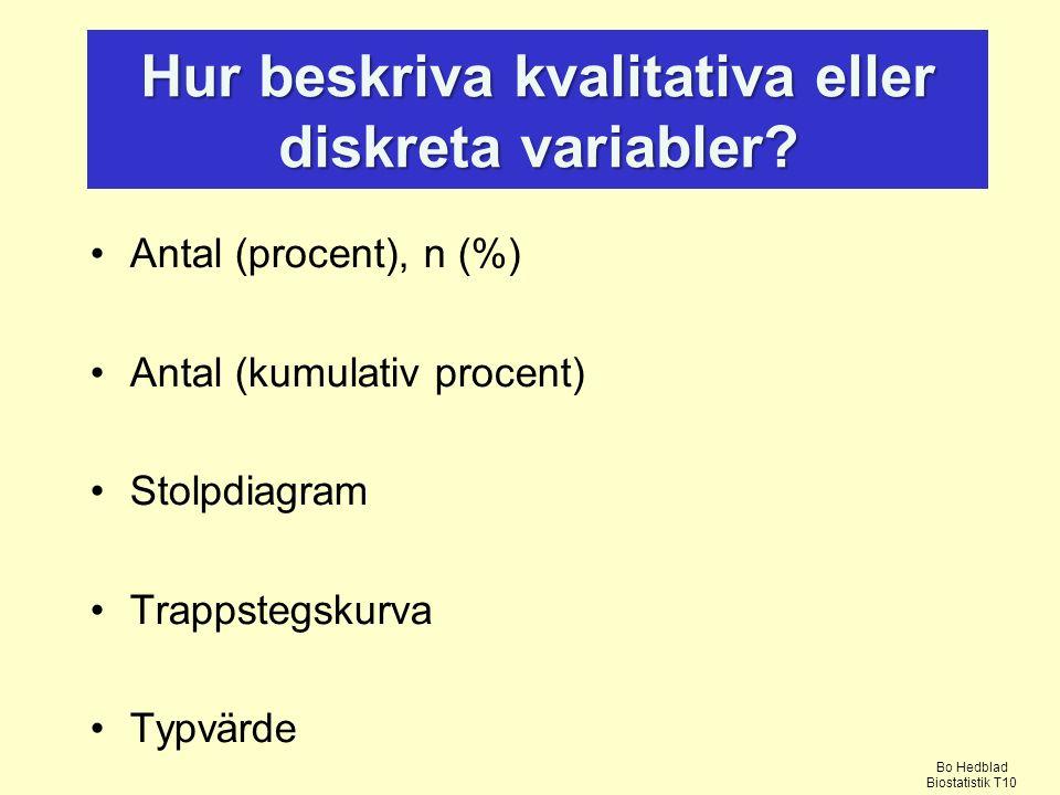 Hur beskriva kvalitativa eller diskreta variabler