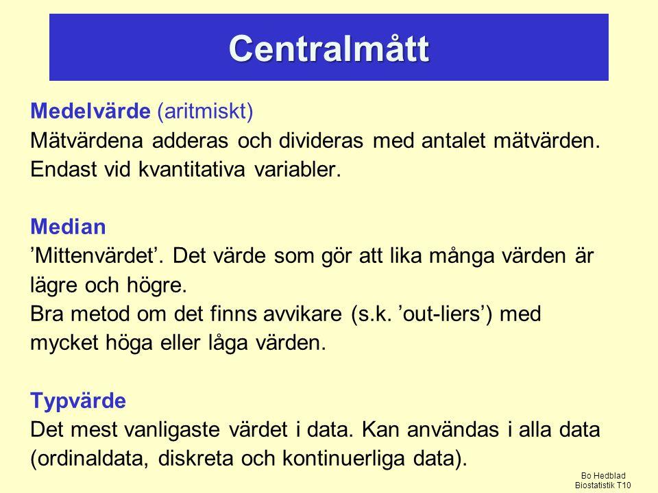 Centralmått Medelvärde (aritmiskt)