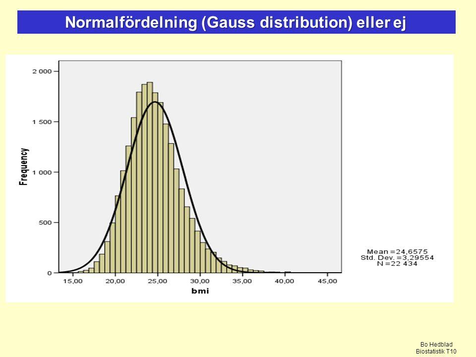 Normalfördelning (Gauss distribution) eller ej