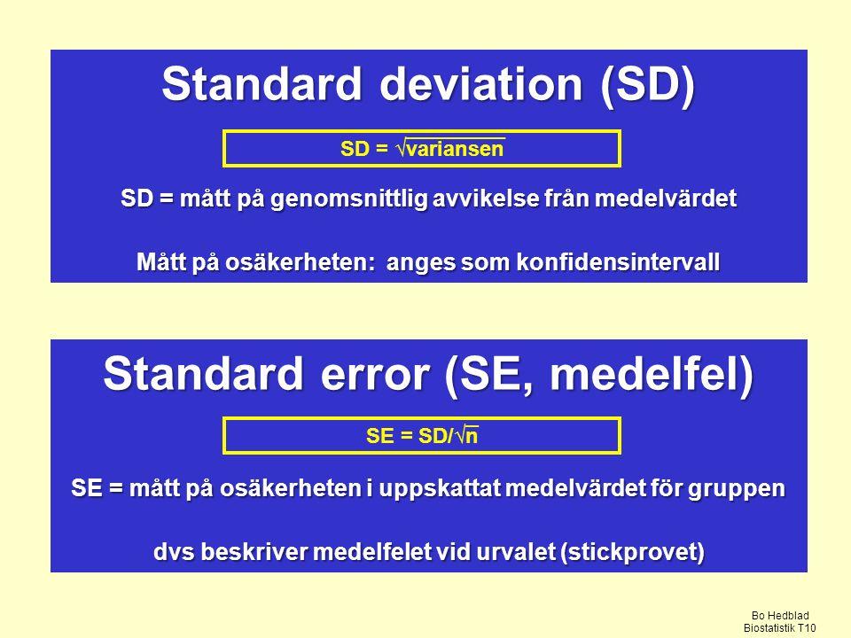 Standard deviation (SD) Standard error (SE, medelfel)