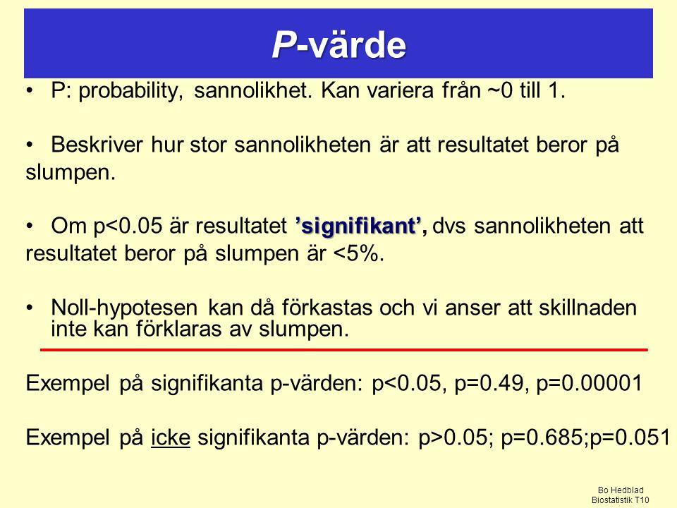P-värde P: probability, sannolikhet. Kan variera från ~0 till 1.