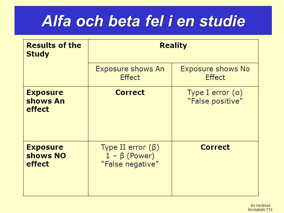 Alfa och beta fel i en studie
