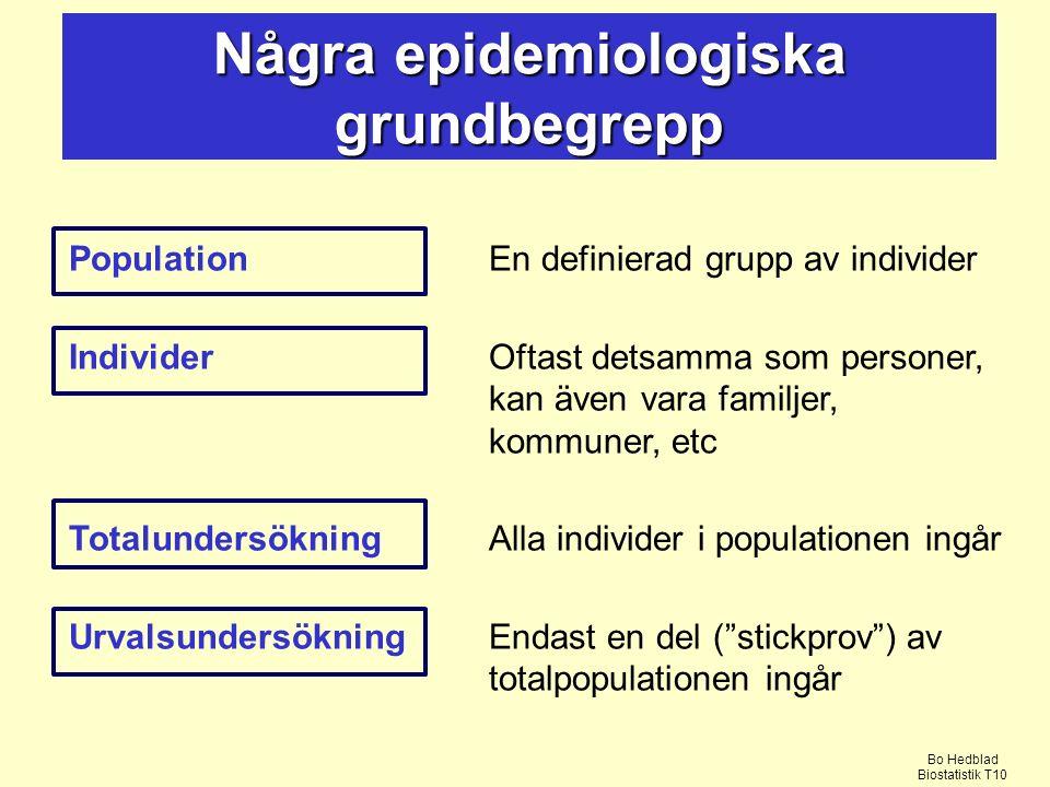 Några epidemiologiska grundbegrepp