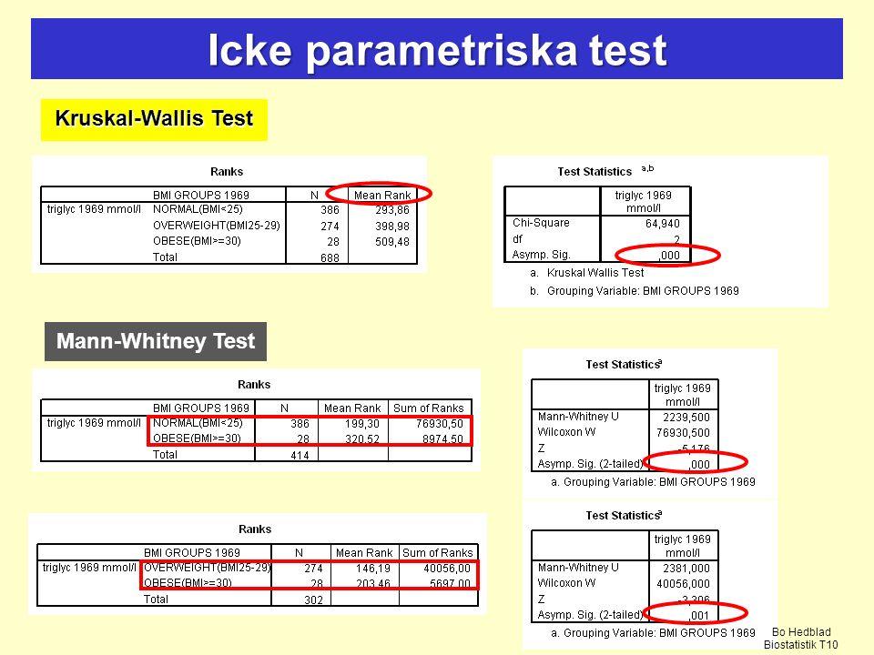 Icke parametriska test