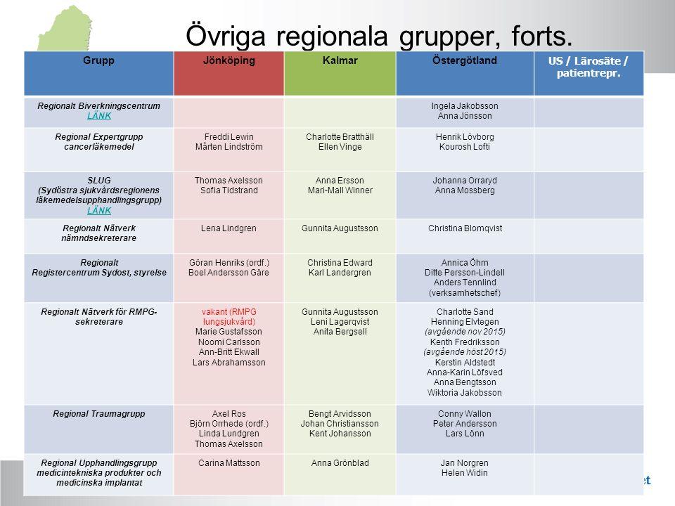 Övriga regionala grupper, forts.