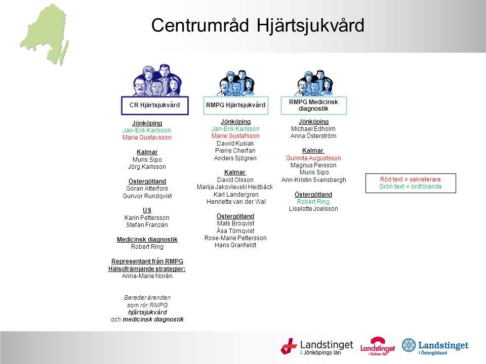 Centrumråd Hjärtsjukvård