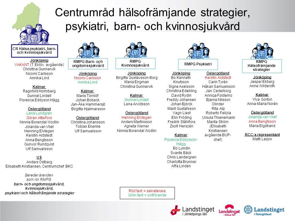 CR Hälsa psykiatri, barn- och kvinnosjukvård