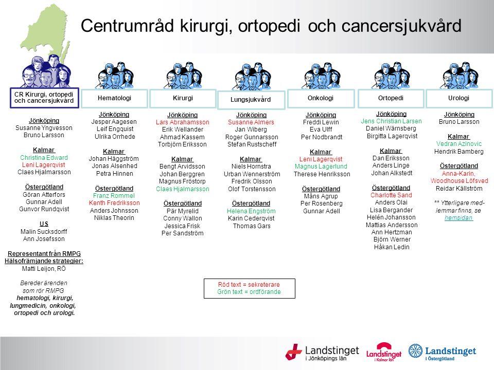 Centrumråd kirurgi, ortopedi och cancersjukvård