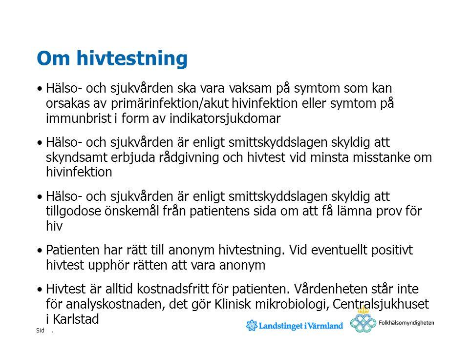 Om hivtestning