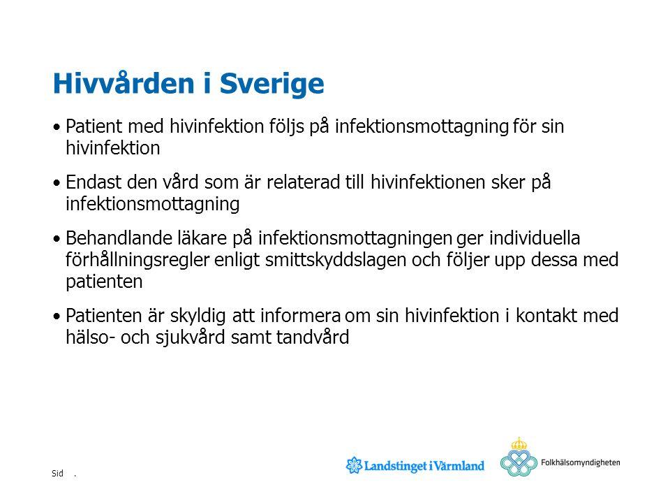 Hivvården i Sverige Patient med hivinfektion följs på infektionsmottagning för sin hivinfektion.