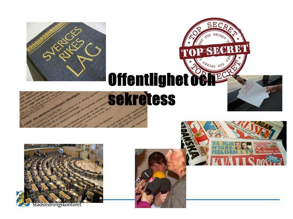 Offentlighet och sekretess