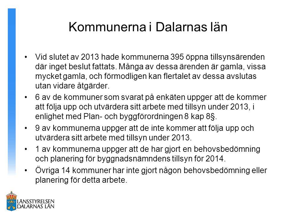 Kommunerna i Dalarnas län