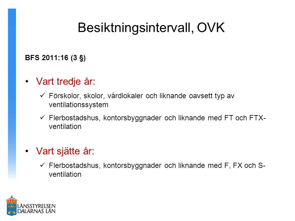 Besiktningsintervall, OVK