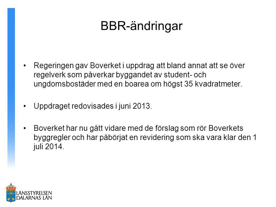 BBR-ändringar