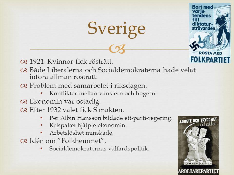Sverige 1921: Kvinnor fick rösträtt.