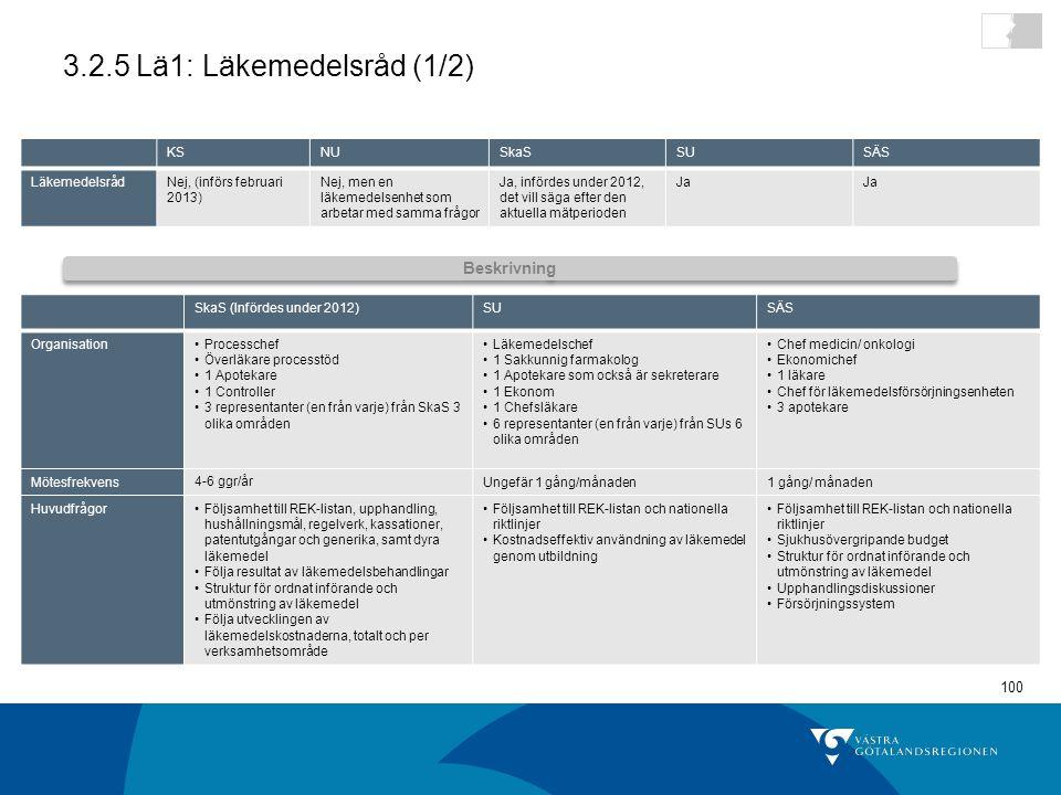3.2.5 Lä1: Läkemedelsråd (1/2) Beskrivning KS NU SkaS SU SÄS