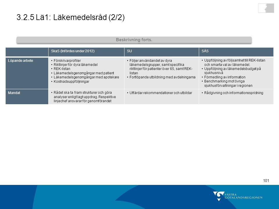 3.2.5 Lä1: Läkemedelsråd (2/2) Arbetsmaterial Beskrivning forts.