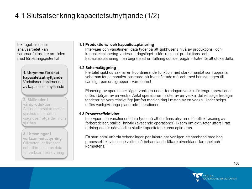 4.1 Slutsatser kring kapacitetsutnyttjande (1/2)