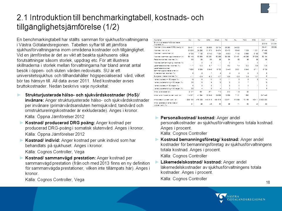 2.1 Introduktion till benchmarkingtabell, kostnads- och tillgänglighetsjämförelse (1/2)