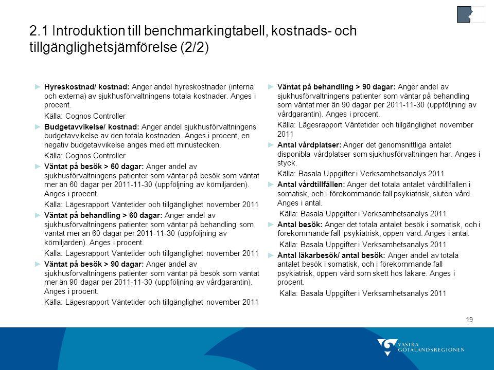 2.1 Introduktion till benchmarkingtabell, kostnads- och tillgänglighetsjämförelse (2/2)
