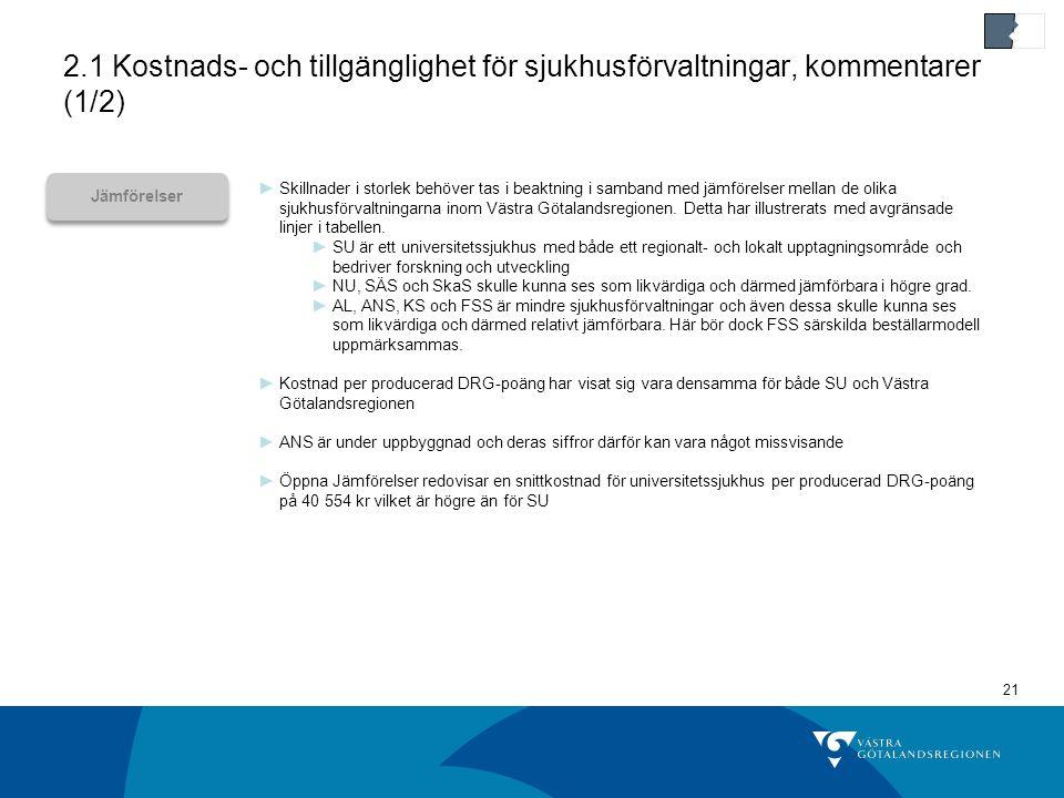 2.1 Kostnads- och tillgänglighet för sjukhusförvaltningar, kommentarer (1/2)