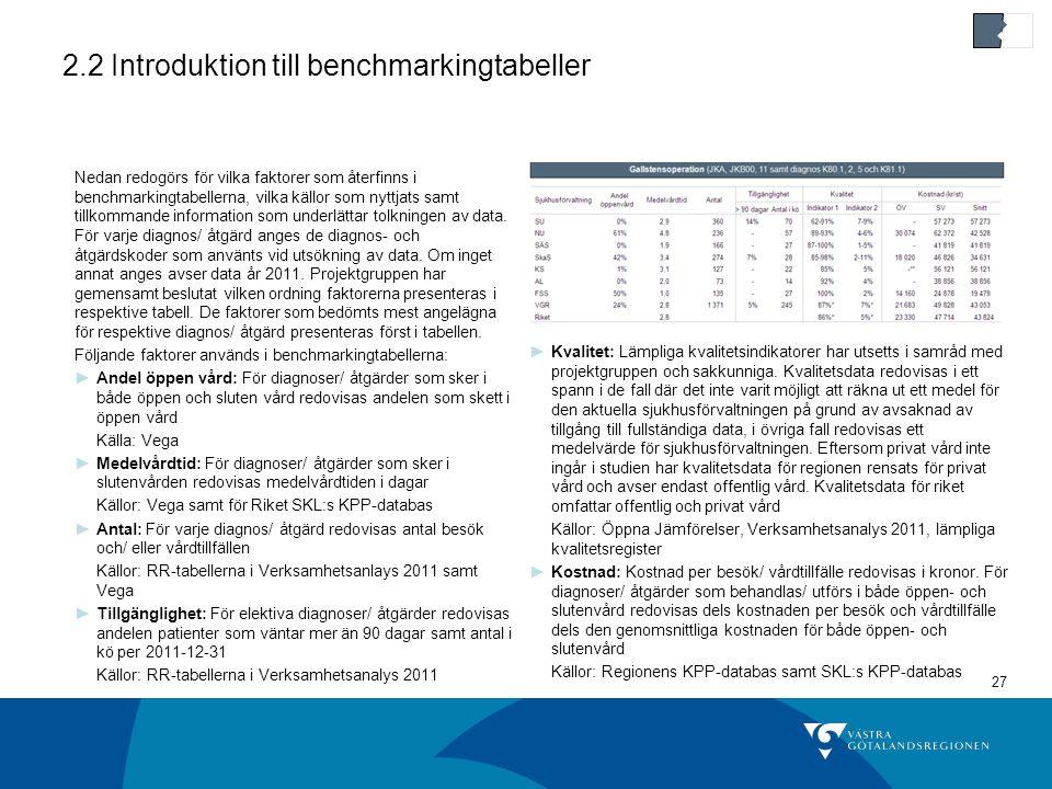 2.2 Introduktion till benchmarkingtabeller