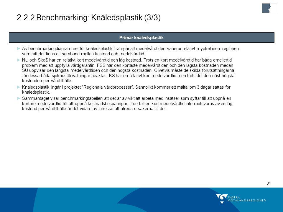 2.2.2 Benchmarking: Knäledsplastik (3/3)