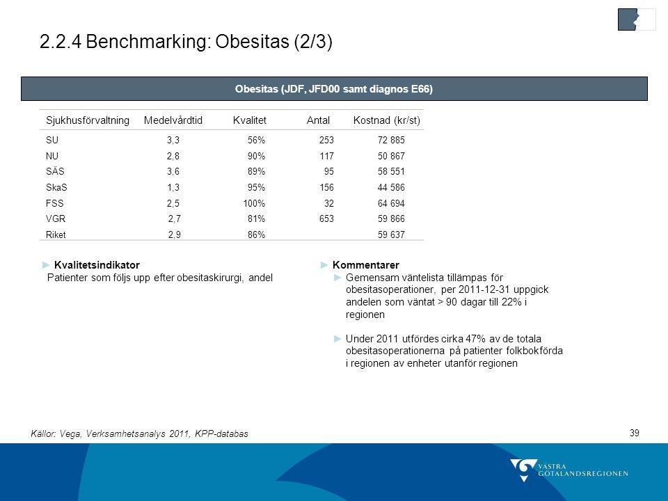 2.2.4 Benchmarking: Obesitas (2/3)