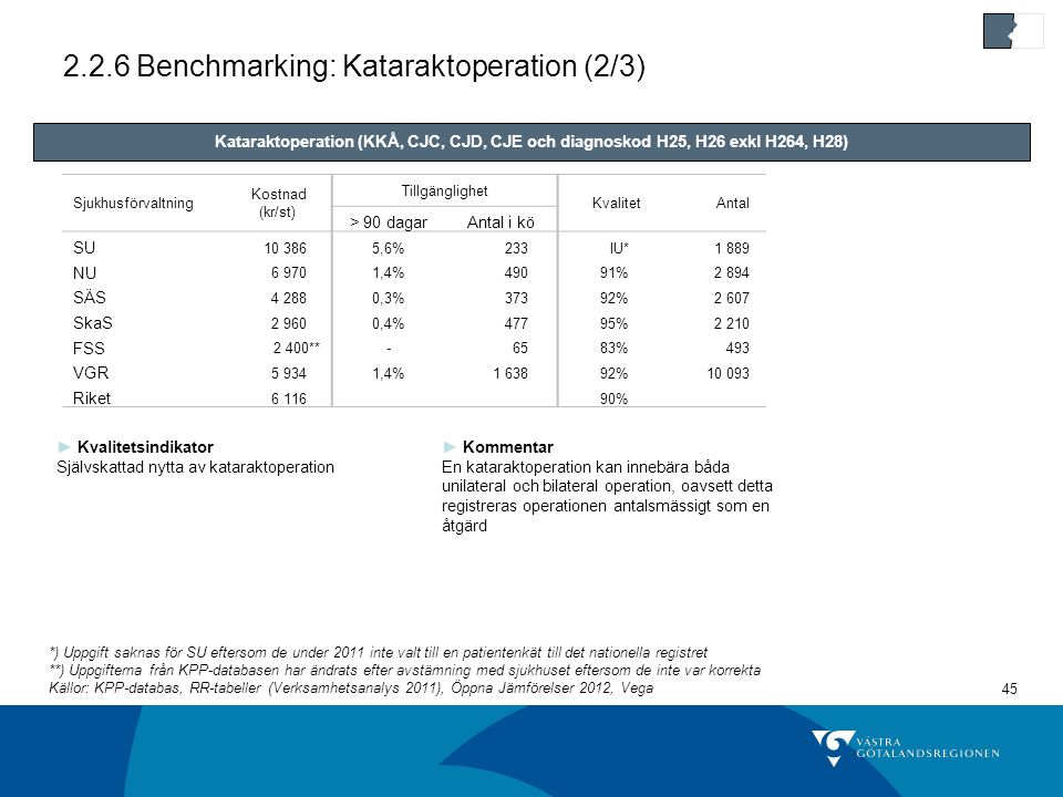 2.2.6 Benchmarking: Kataraktoperation (2/3)