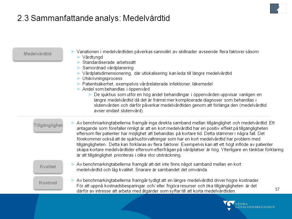 2.3 Sammanfattande analys: Medelvårdtid
