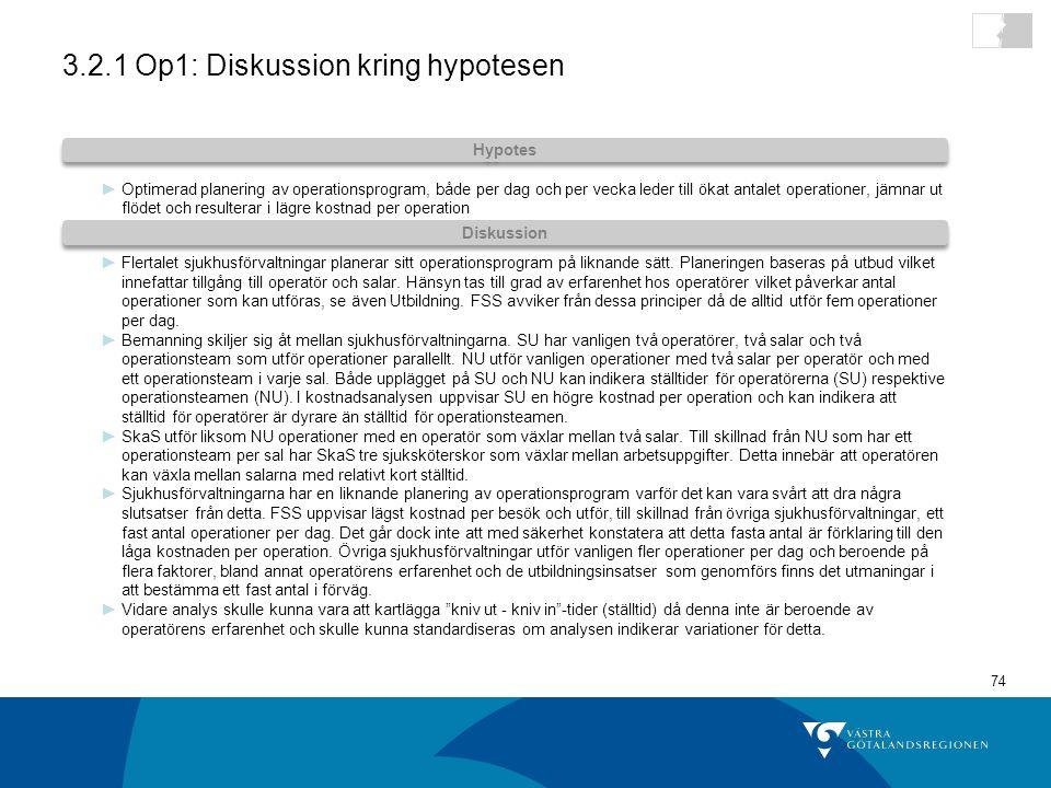 3.2.1 Op1: Diskussion kring hypotesen