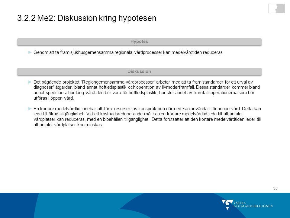 3.2.2 Me2: Diskussion kring hypotesen
