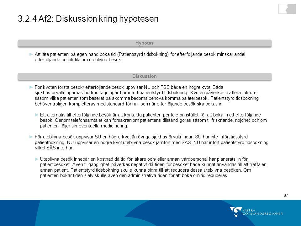 3.2.4 Af2: Diskussion kring hypotesen