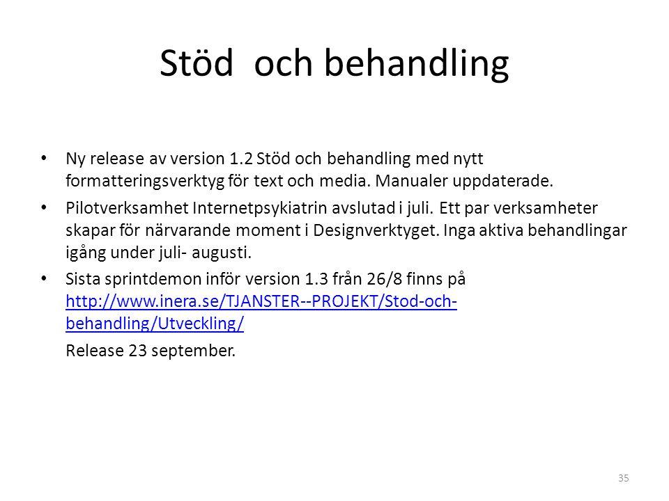 Stöd och behandling Ny release av version 1.2 Stöd och behandling med nytt formatteringsverktyg för text och media. Manualer uppdaterade.