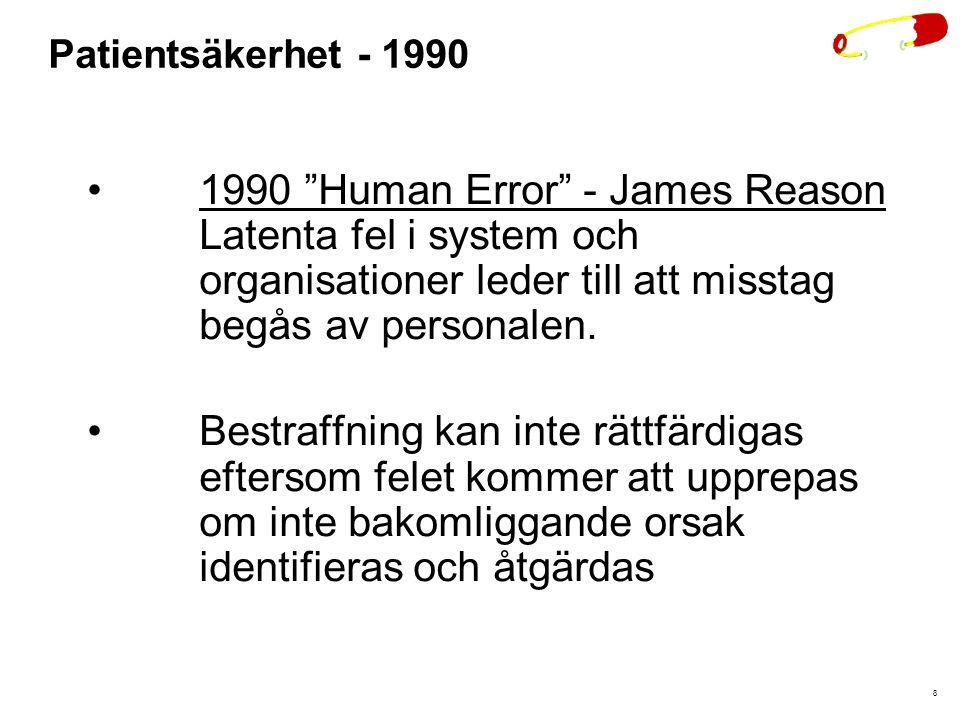 Patientsäkerhet - 1990 1990 Human Error - James Reason Latenta fel i system och organisationer leder till att misstag begås av personalen.