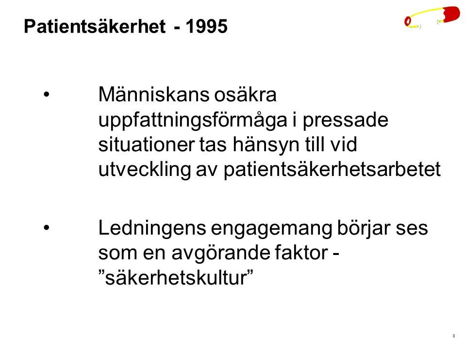 Patientsäkerhet - 1995 Människans osäkra uppfattningsförmåga i pressade situationer tas hänsyn till vid utveckling av patientsäkerhetsarbetet.