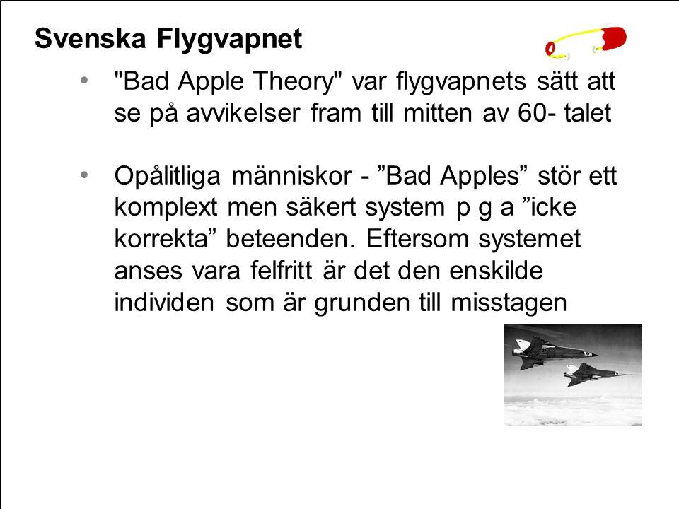 Svenska Flygvapnet Bad Apple Theory var flygvapnets sätt att se på avvikelser fram till mitten av 60- talet.