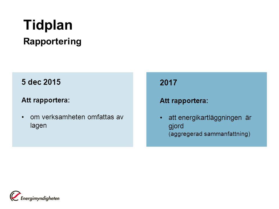 Tidplan Rapportering 5 dec 2015 2017 Att rapportera: Att rapportera: