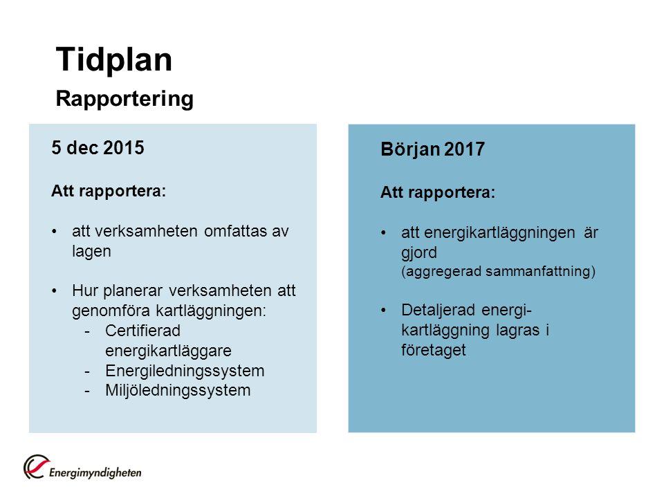 Tidplan Rapportering 5 dec 2015 Början 2017 Att rapportera: