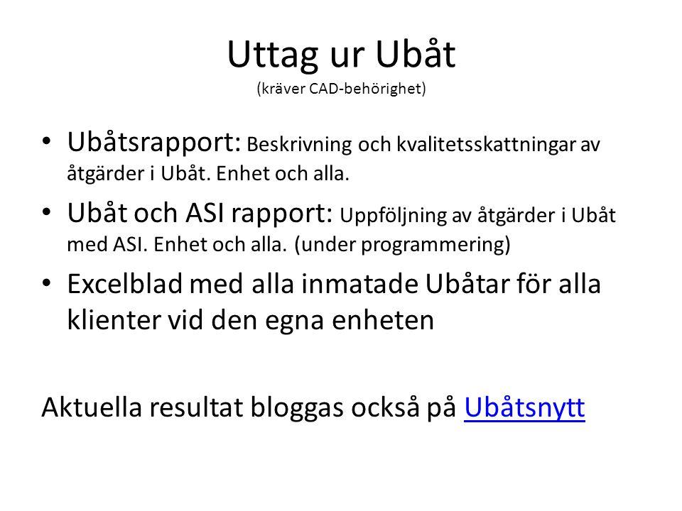 Uttag ur Ubåt (kräver CAD-behörighet)
