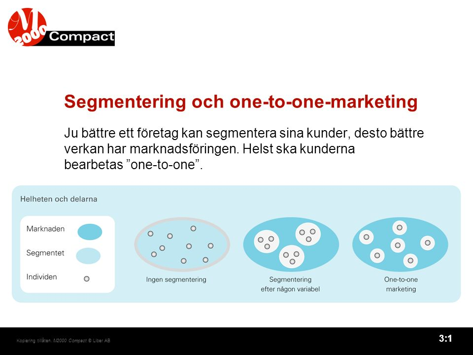 Segmentering och one-to-one-marketing