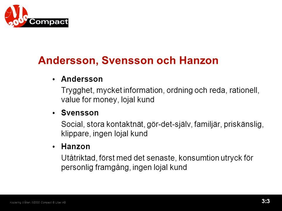 Andersson, Svensson och Hanzon