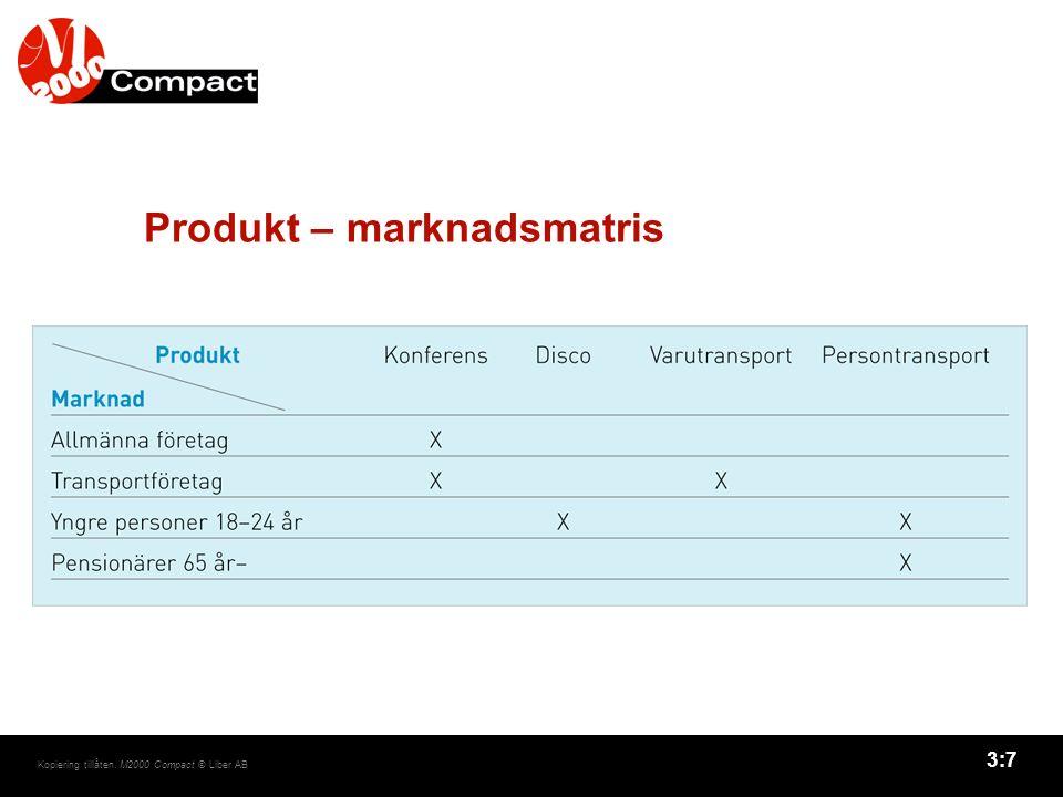 Produkt – marknadsmatris