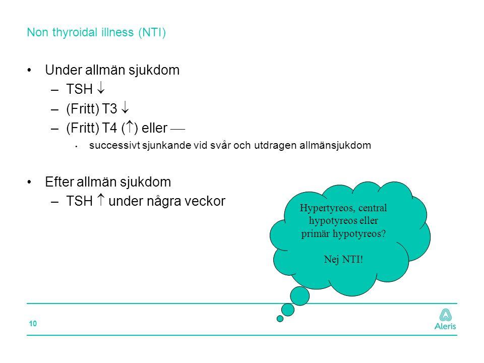 Non thyroidal illness (NTI)