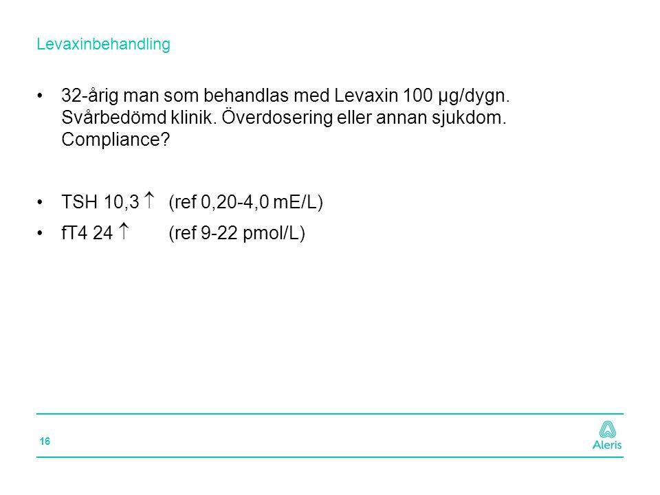 Levaxinbehandling 32-årig man som behandlas med Levaxin 100 µg/dygn. Svårbedömd klinik. Överdosering eller annan sjukdom. Compliance
