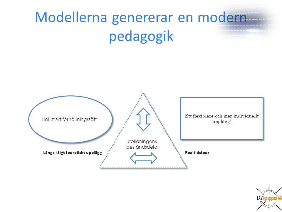 Modellerna genererar en modern pedagogik
