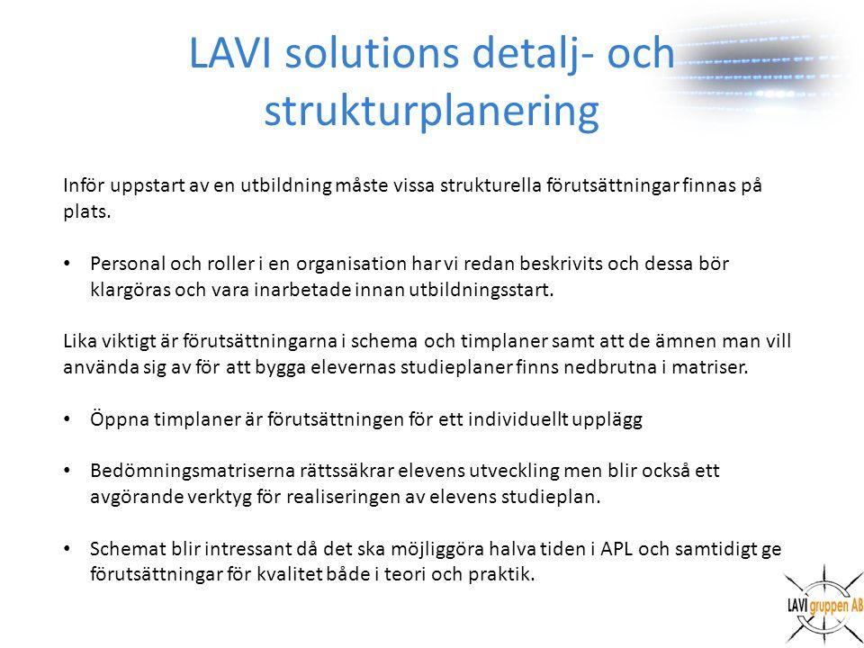 LAVI solutions detalj- och strukturplanering