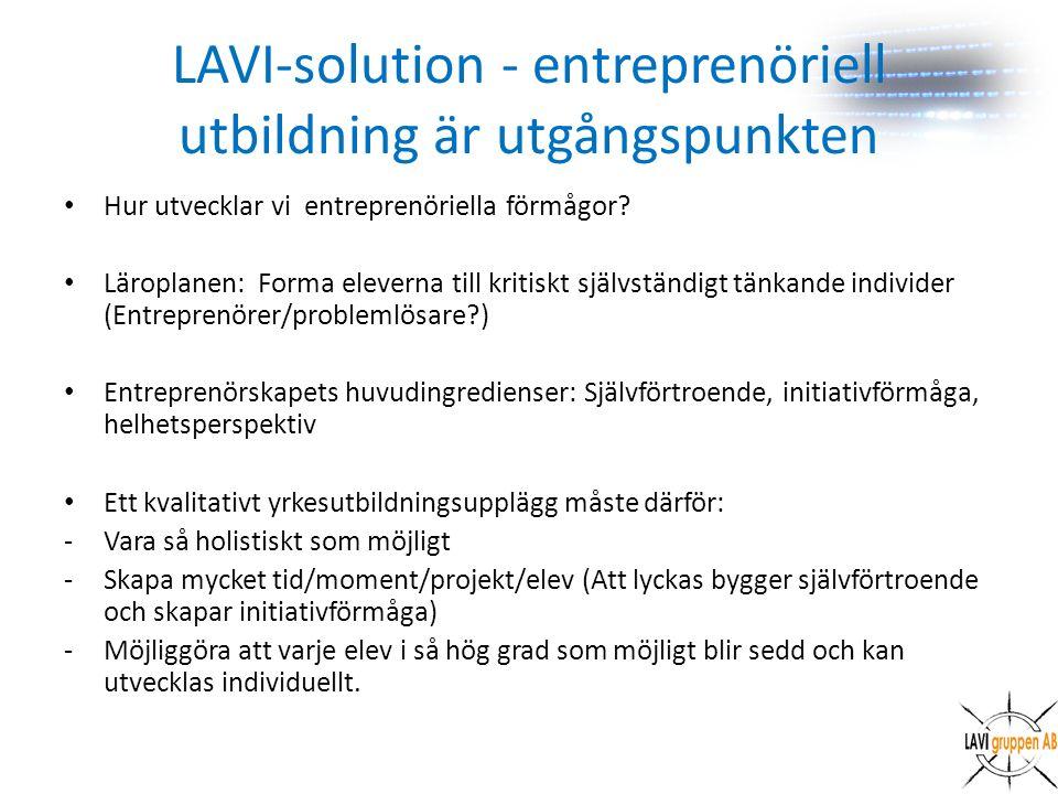 LAVI-solution - entreprenöriell utbildning är utgångspunkten