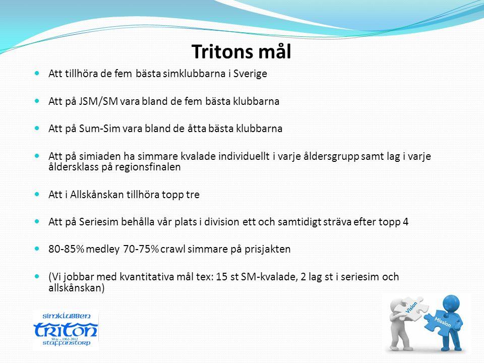 Tritons mål Att tillhöra de fem bästa simklubbarna i Sverige