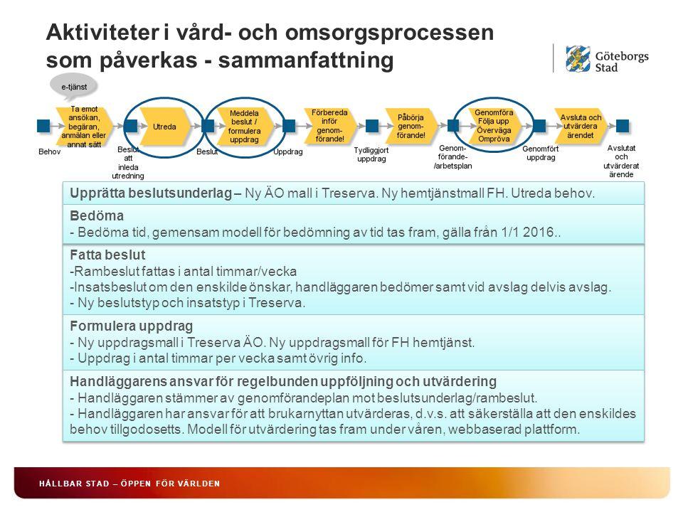 Aktiviteter i vård- och omsorgsprocessen som påverkas - sammanfattning